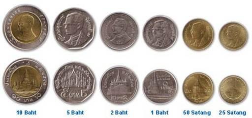 Валюта Таиланда. Монеты различного достоиства