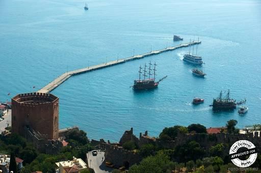 Кызыл Куле. Красная башня и охраняемый ей порт